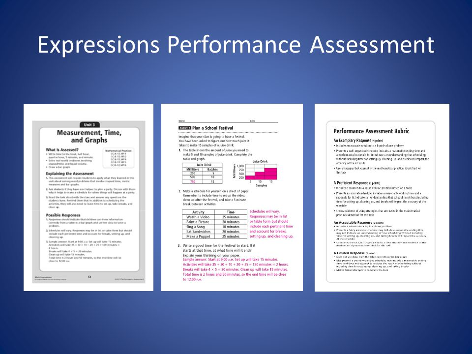 Expressions Performance Assessment