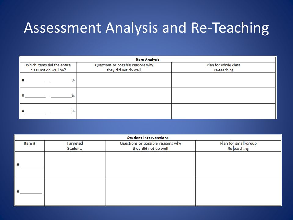 Assessment Analysis and Re-Teaching