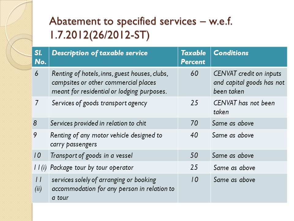 Abatement to specified services – w.e.f. 1.7.2012(26/2012-ST) Sl.