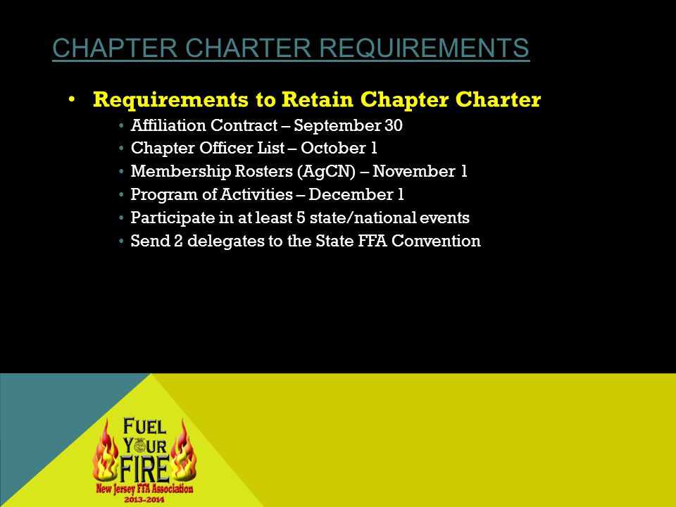 CHAPTER CHARTER REQUIREMENTS Requirements to Retain Chapter Charter Affiliation Contract – September 30 Chapter Officer List – October 1 Membership Rosters (AgCN) – November 1 Program of Activities – December 1 Participate in at least 5 state/national events Send 2 delegates to the State FFA Convention