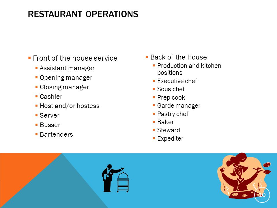 RESTAURANT OPERATIONS Front of the house service Assistant manager Opening manager Closing manager Cashier Host and/or hostess Server Busser Bartenders Back of the House Production and kitchen positions Executive chef Sous chef Prep cook Garde manager Pastry chef Baker Steward Expediter 10