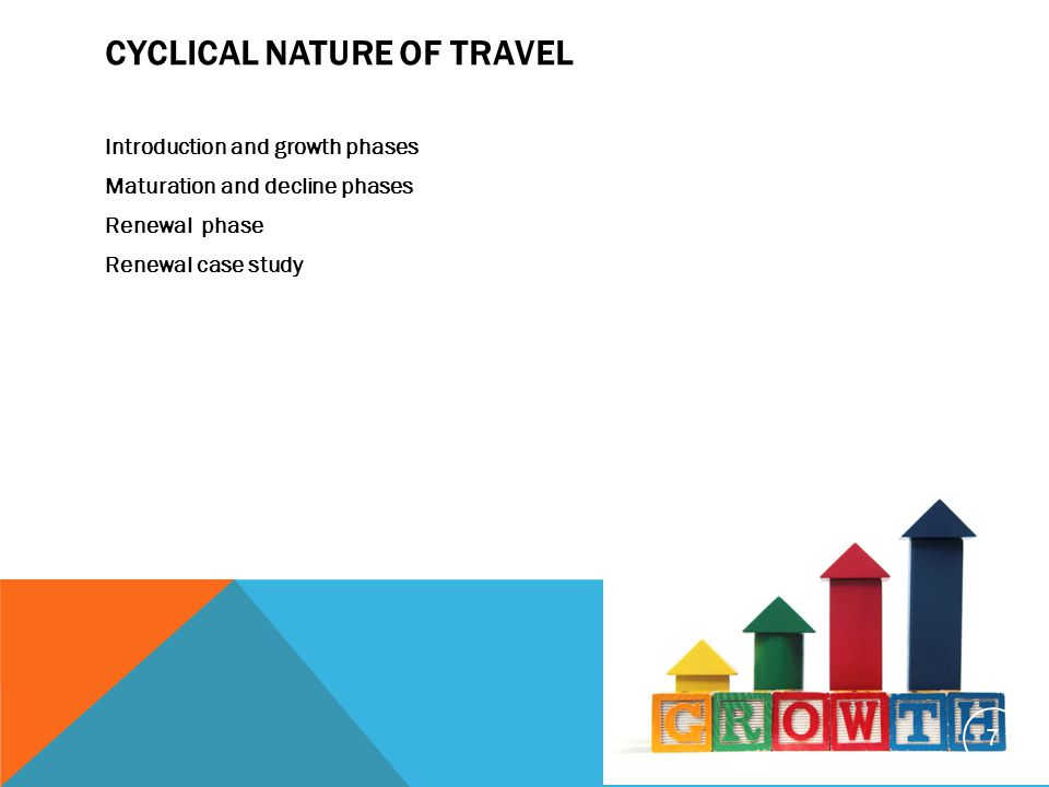 CYCLICAL NATURE OF TRAVEL Introduction and growth phases Maturation and decline phases Renewal phase Renewal case study 7