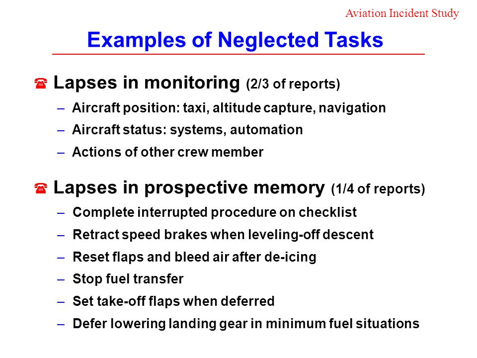 Lapses in monitoring (2/3 of reports) – Aircraft position: taxi, altitude capture, navigation – Aircraft status: systems, automation – Actions of othe