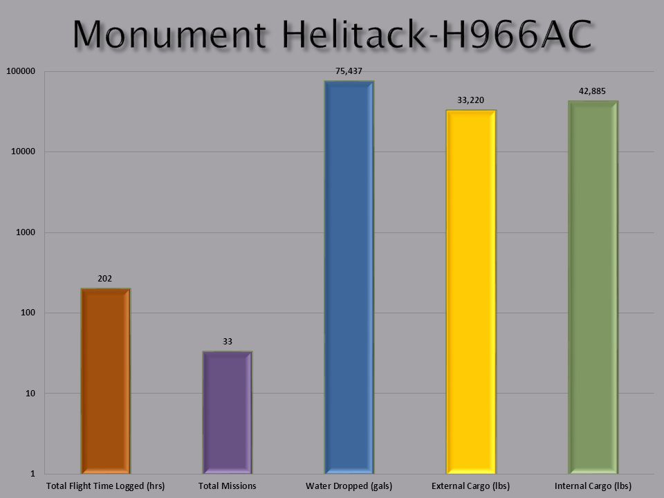Monument Helitack-H966AC