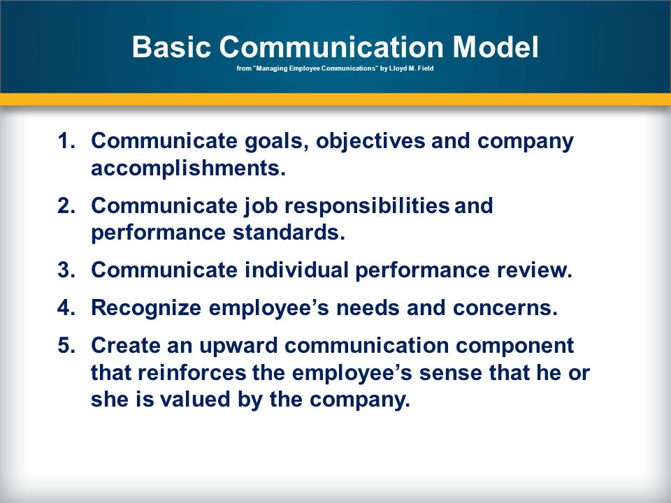 Basic Communication Model from Managing Employee Communications by Lloyd M.