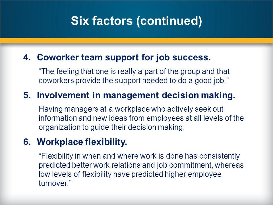 Six factors (continued) 4.Coworker team support for job success.