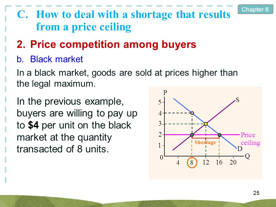 Chapter 6 C.How to deal with a shortage that results from a price ceiling 25 b.Black market In a black market, goods are sold at prices higher than th
