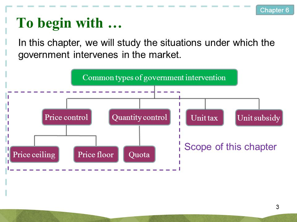 Chapter 6 To begin with … 3 In this chapter, we will study the situations under which the government intervenes in the market. Common types of governm