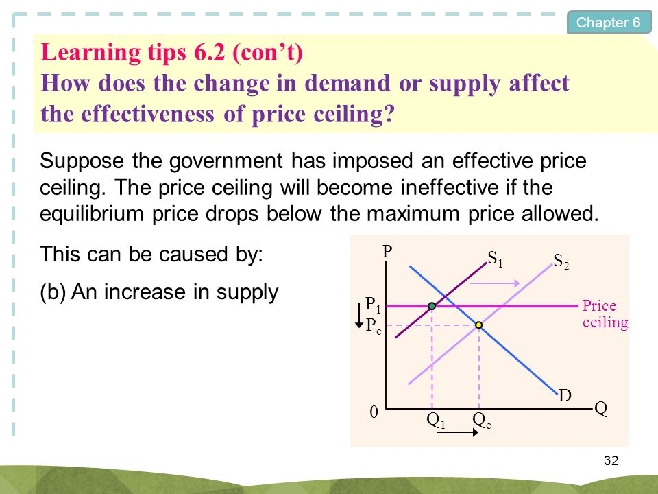 Chapter 6 Learning tips 6.2 (cont) How does the change in demand or supply affect the effectiveness of price ceiling? 32 PePe 0 Q P S2S2 D P1P1 QeQe S