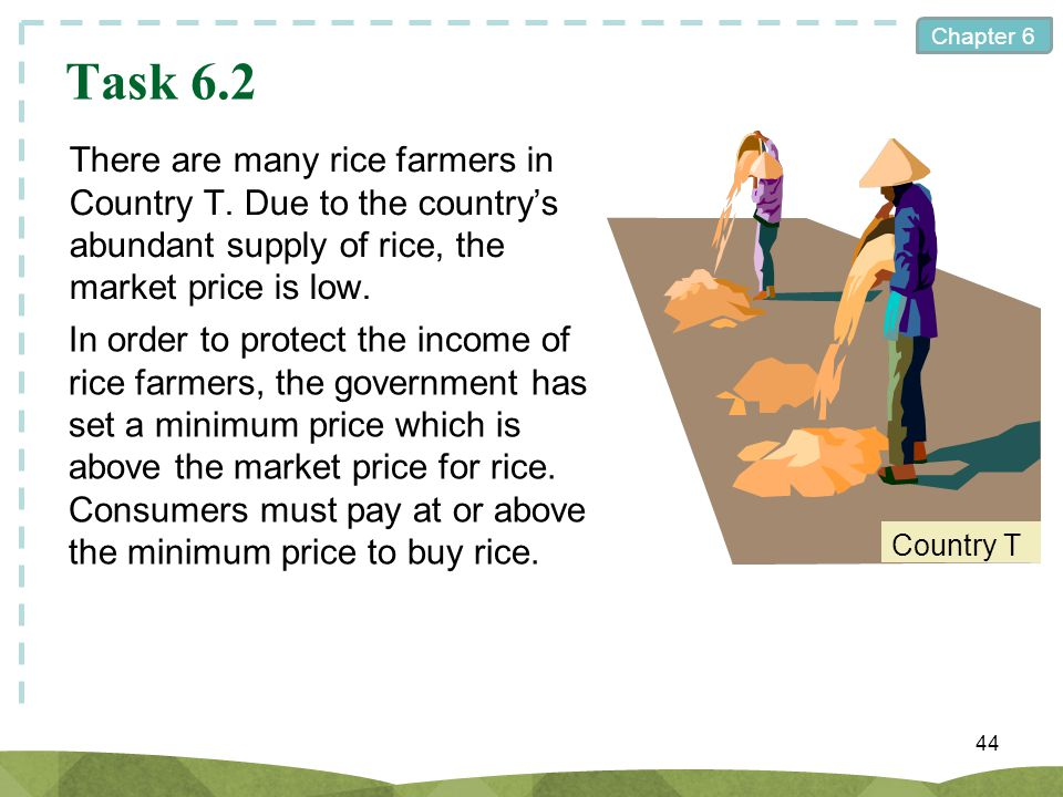 Chapter 6 44 Task 6.2 There are many rice farmers in Country T. Due to the countrys abundant supply of rice, the market price is low. In order to prot