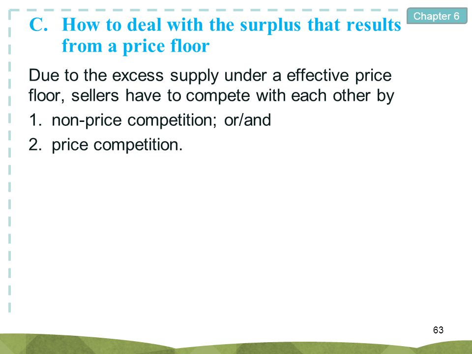Chapter 6 C.How to deal with the surplus that results from a price floor 63 Due to the excess supply under a effective price floor, sellers have to co