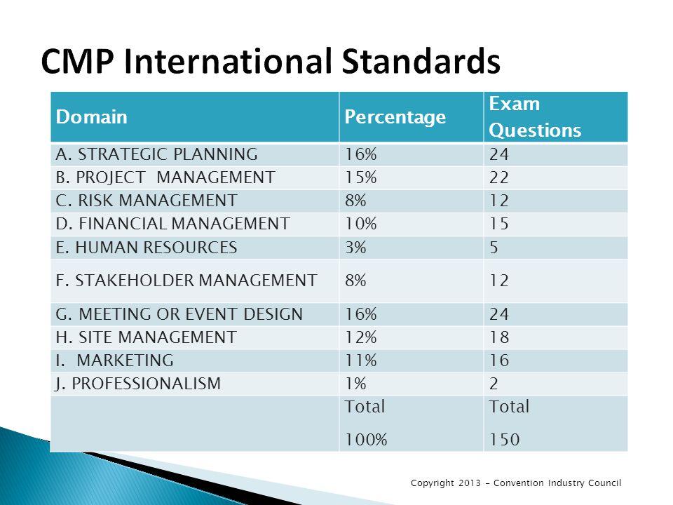 DomainPercentage Exam Questions A. STRATEGIC PLANNING16%24 B. PROJECT MANAGEMENT15%22 C. RISK MANAGEMENT8%12 D. FINANCIAL MANAGEMENT10%15 E. HUMAN RES