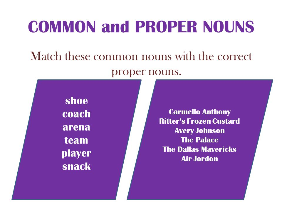 COMMON and PROPER NOUNS Match these common nouns with the correct proper nouns.