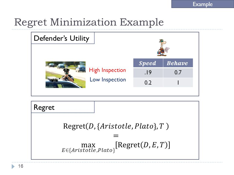 Regret Minimization Example Example.190.7 0.21 High Inspection Low Inspection Defenders Utility Regret 16