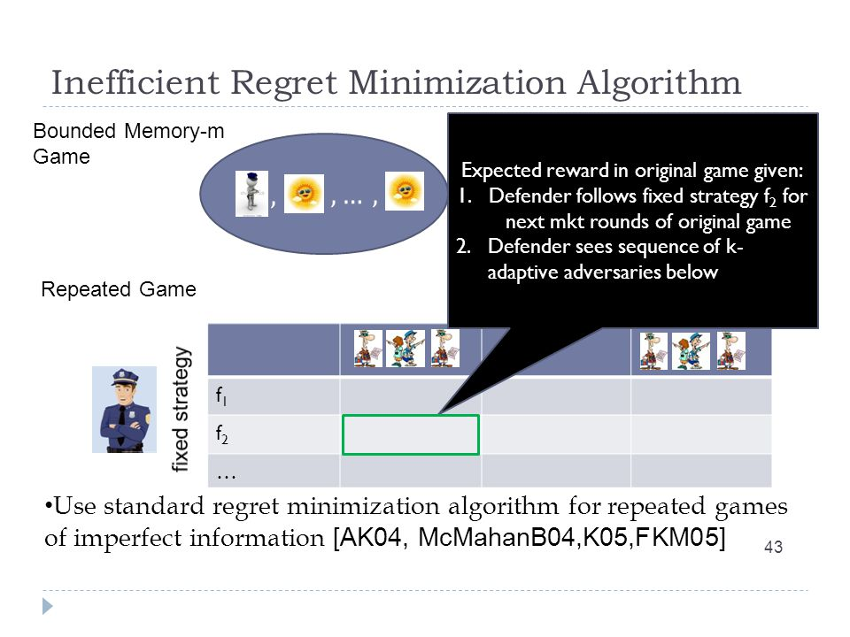 Inefficient Regret Minimization Algorithm 43 … f1f1 f2f2 … Bounded Memory-m Game Repeated Game Expected reward in original game given: 1.Defender follows fixed strategy f 2 for next mkt rounds of original game 2.Defender sees sequence of k- adaptive adversaries below Use standard regret minimization algorithm for repeated games of imperfect information [AK04, McMahanB04,K05,FKM05]