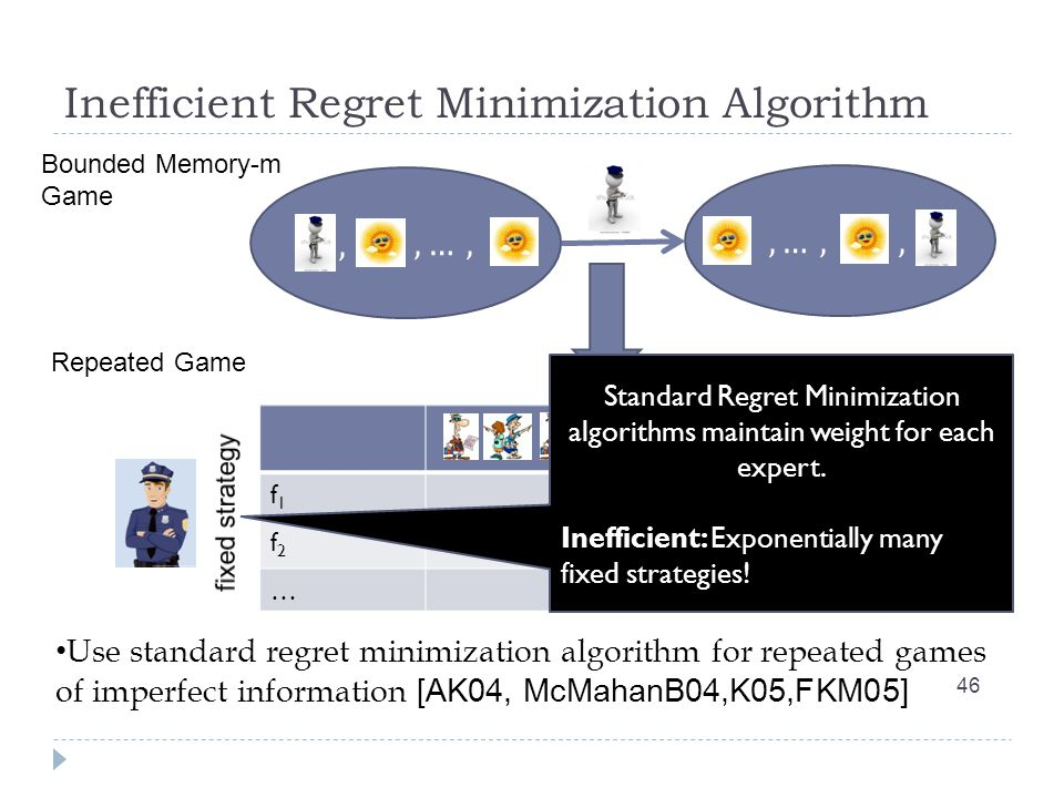 Inefficient Regret Minimization Algorithm 46 … f1f1 f2f2 … Bounded Memory-m Game Repeated Game Standard Regret Minimization algorithms maintain weight for each expert.