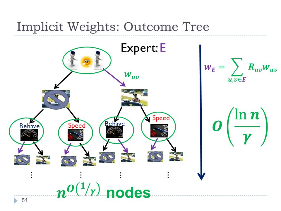 Implicit Weights: Outcome Tree 51 Expert: E Behave Speed Behave Speed
