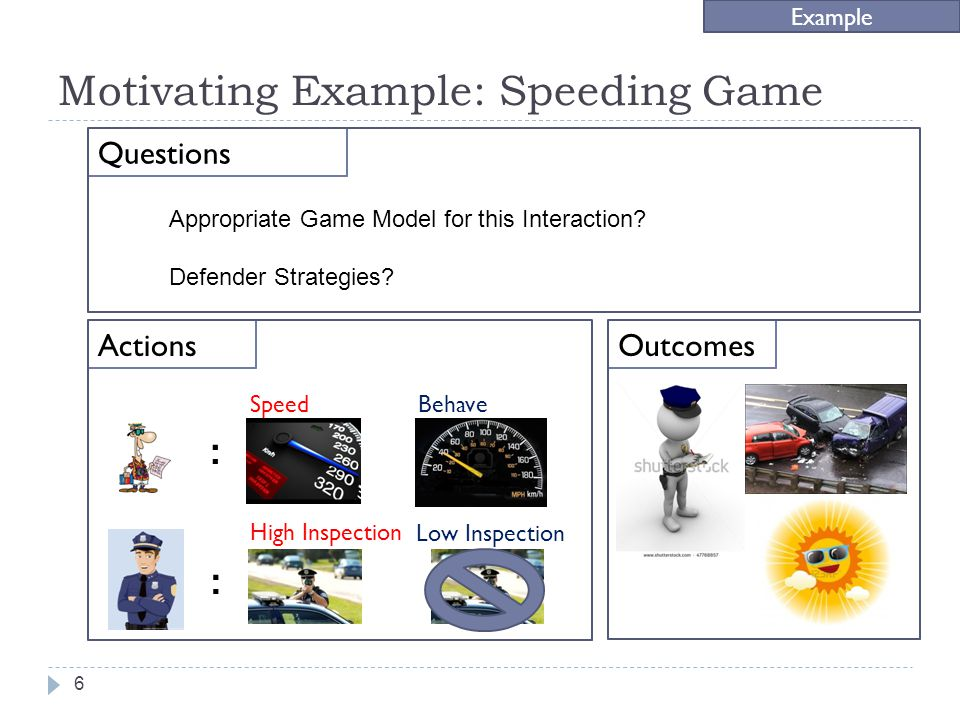 Motivating Example: Speeding Game Example Actions 6 Questions Appropriate Game Model for this Interaction.