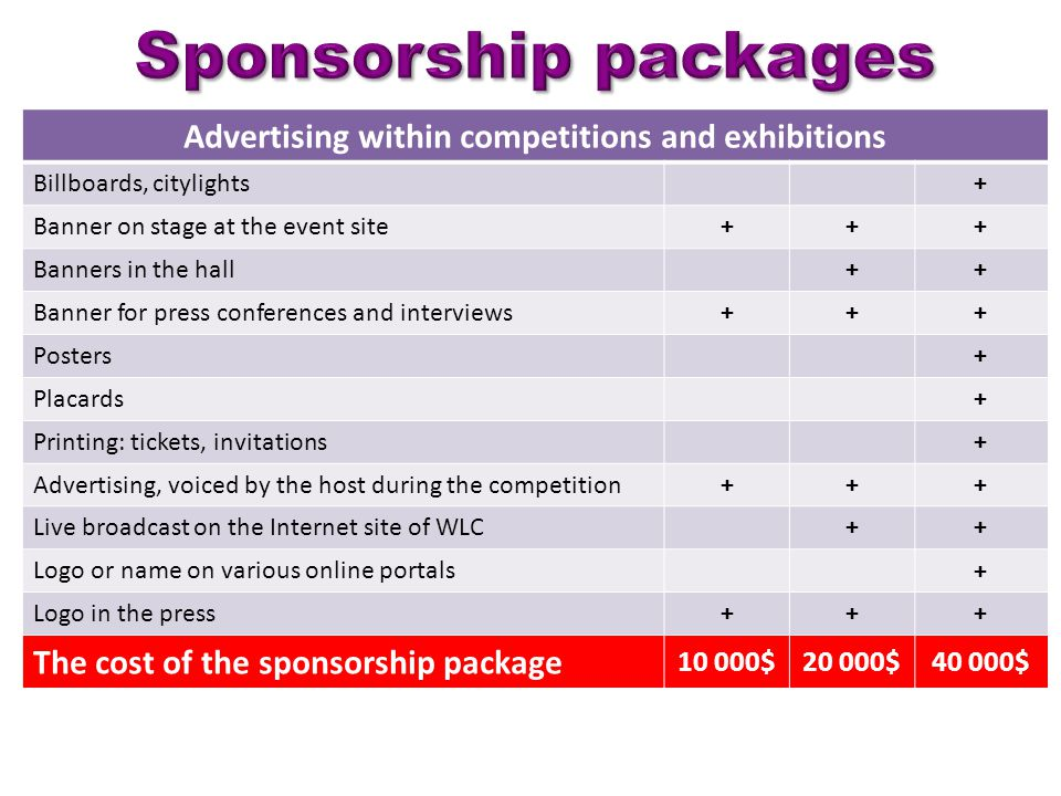 Advertising within competitions and exhibitions Billboards, citylights+ Banner on stage at the event site+++ Banners in the hall++ Banner for press co