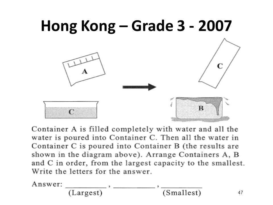 Hong Kong – Grade 3 - 2007 47