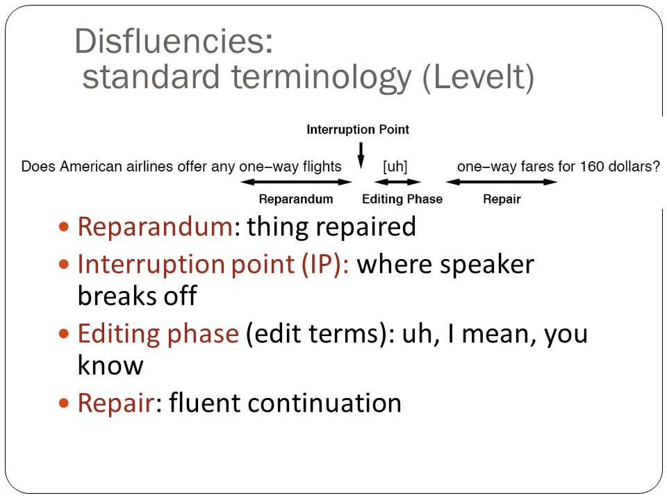 Disfluencies