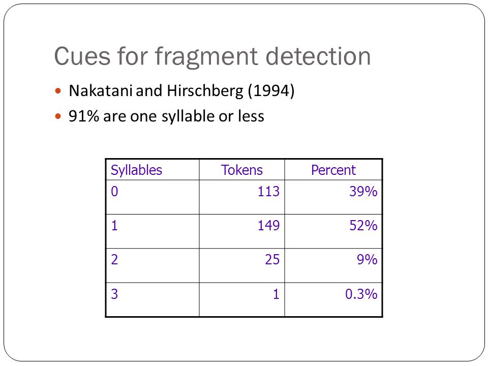 Cues for fragment detection Nakatani and Hirschberg (1994) Word fragments tend to be content words: Lexical ClassTokenPercent Content12142% Function124% Untranscribed15554%