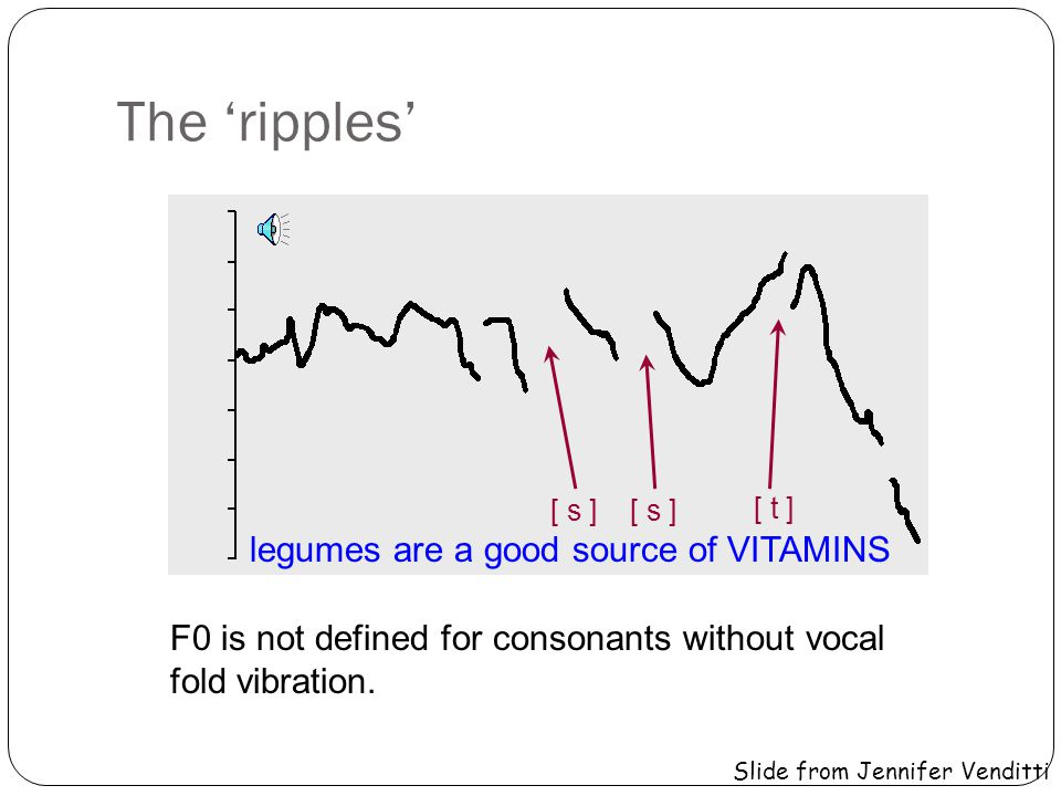 Graphic representation of F0 legumes are a good source of VITAMINS time F0 (in Hertz) Slide from Jennifer Venditti