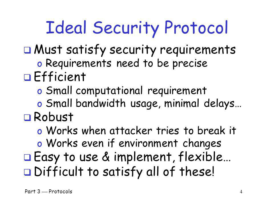 Part 3 Protocols 124 AH vs ESP AH Authentication Header o Integrity only (no confidentiality) o Integrity-protect everything beyond IP header and some fields of header (why not all fields?) ESP Encapsulating Security Payload o Integrity and confidentiality both required o Protects everything beyond IP header o Integrity-only by using NULL encryptionNULL encryption