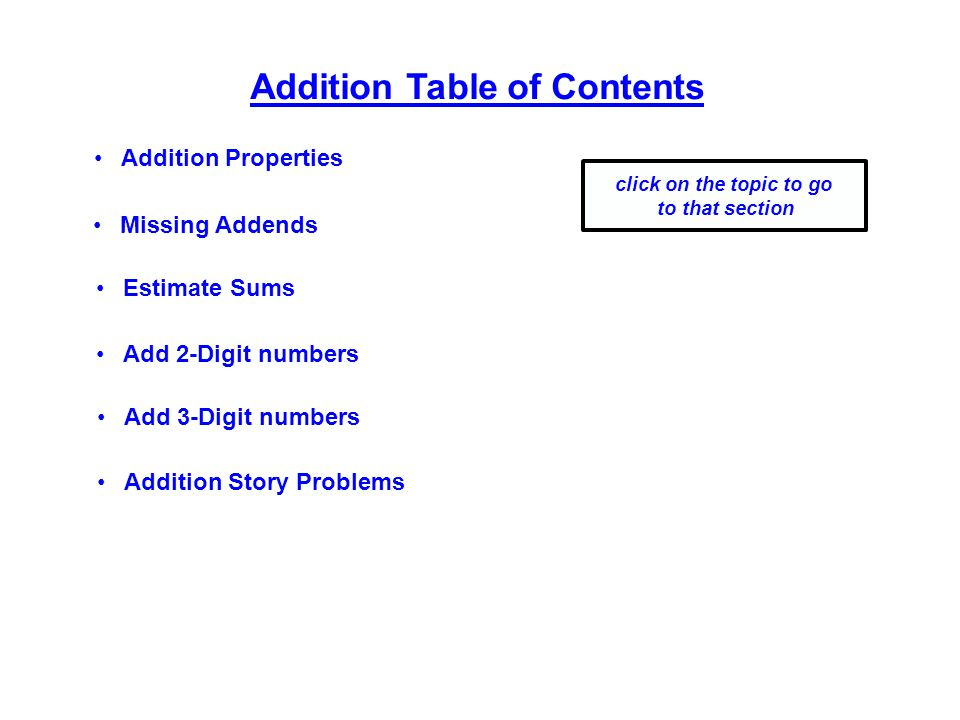 Addition Properties Missing Addends Estimate Sums Add 2-Digit numbers Add 3-Digit numbers Addition Story Problems click on the topic to go to that section Addition Table of Contents