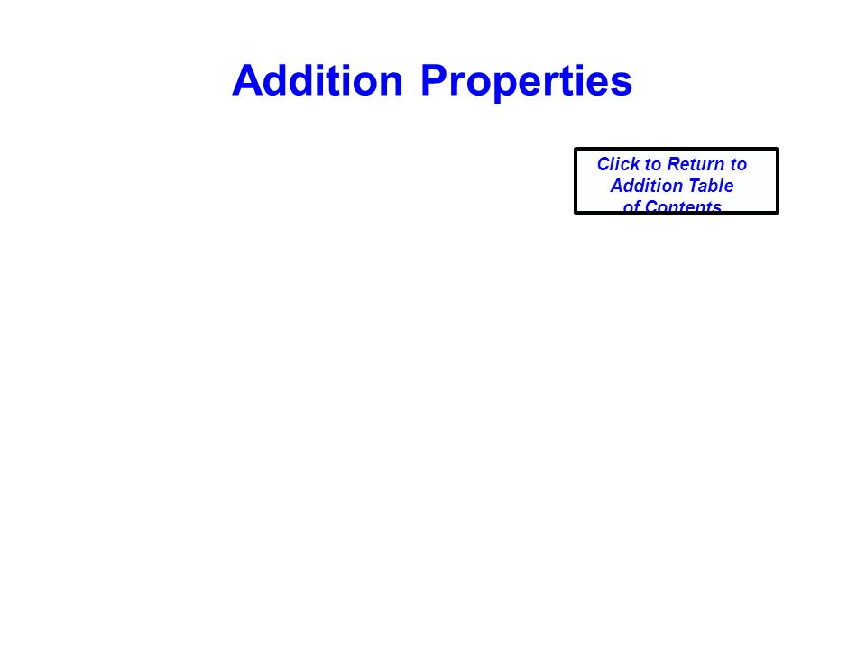 Addition Properties Click to Return to Addition Table of Contents