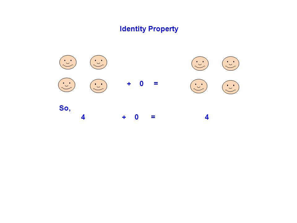 Identity Property + 0 = So, 4 + 0 = 4