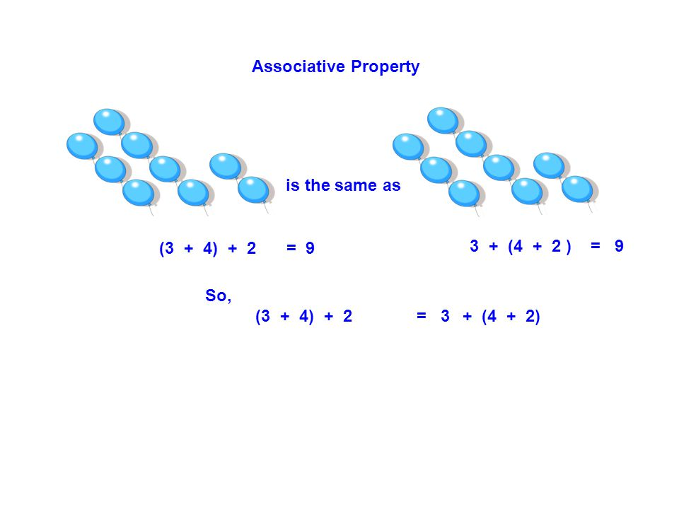 Associative Property (3 + 4) + 2 = 9 3 + (4 + 2 ) = 9 is the same as So, (3 + 4) + 2 = 3 + (4 + 2)