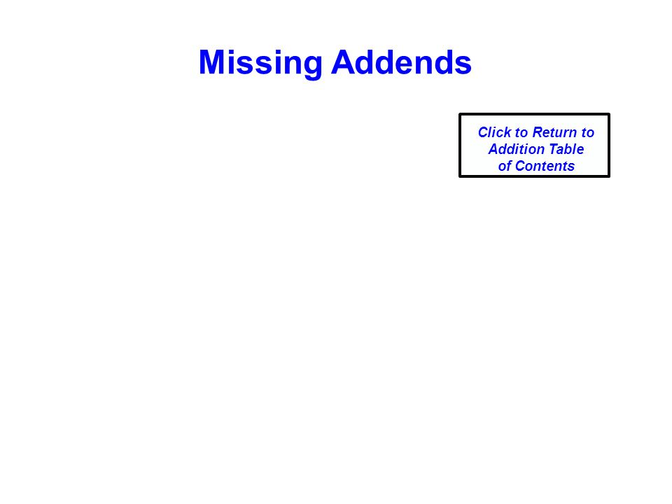 Missing Addends Click to Return to Addition Table of Contents