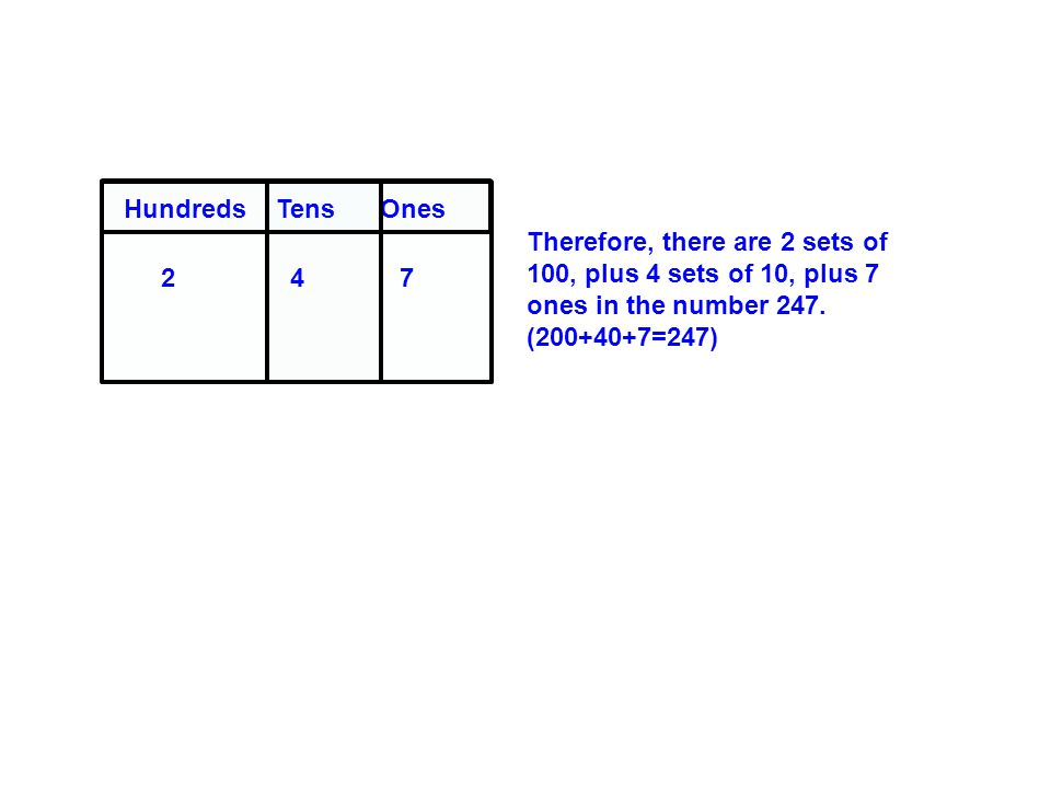 Comparing Numbers click to return to table of contents