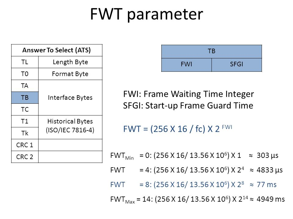 FWT parameter Answer To Select (ATS) TLLength Byte T0Format Byte TA Interface Bytes TB TC T1Historical Bytes (ISO/IEC 7816-4) Tk CRC 1 CRC 2 TB FWISFG