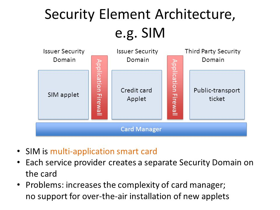 Security Element Architecture, e.g. SIM Card Manager SIM applet Application Firewall Credit card Applet Public-transport ticket Public-transport ticke
