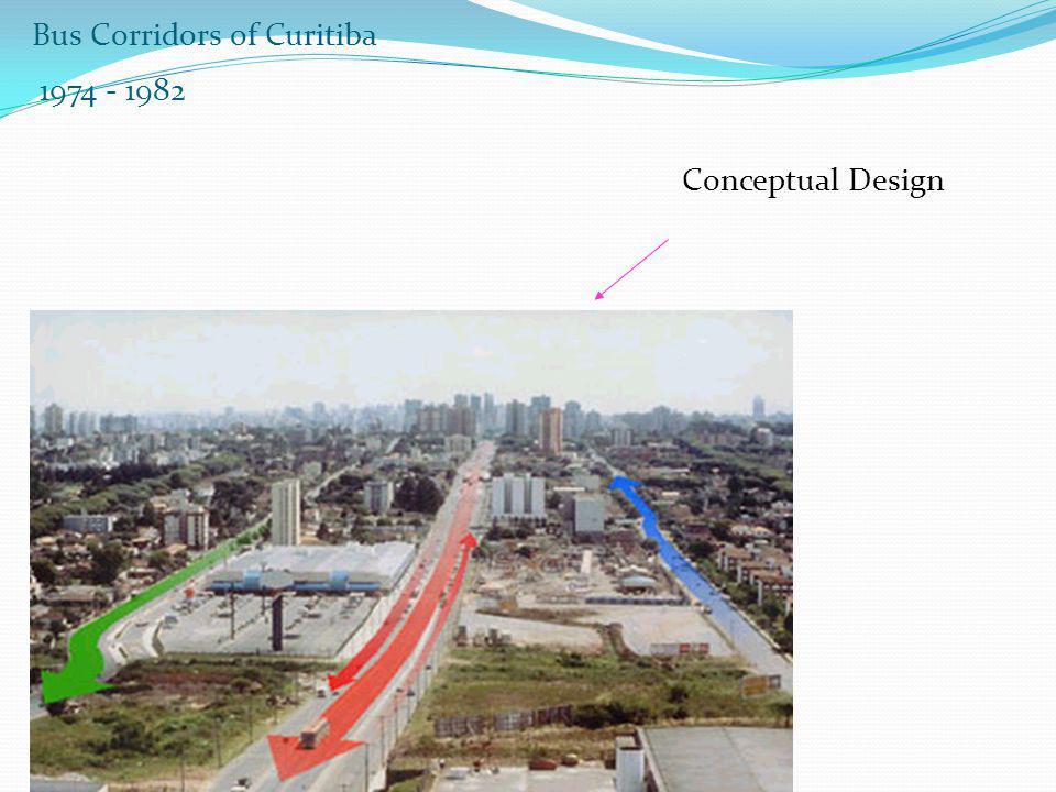 Bus Corridors of Curitiba 1974 - 1982 Conceptual Design