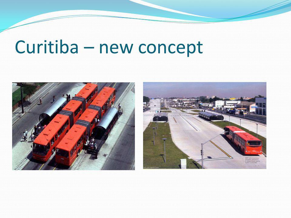 Curitiba – new concept