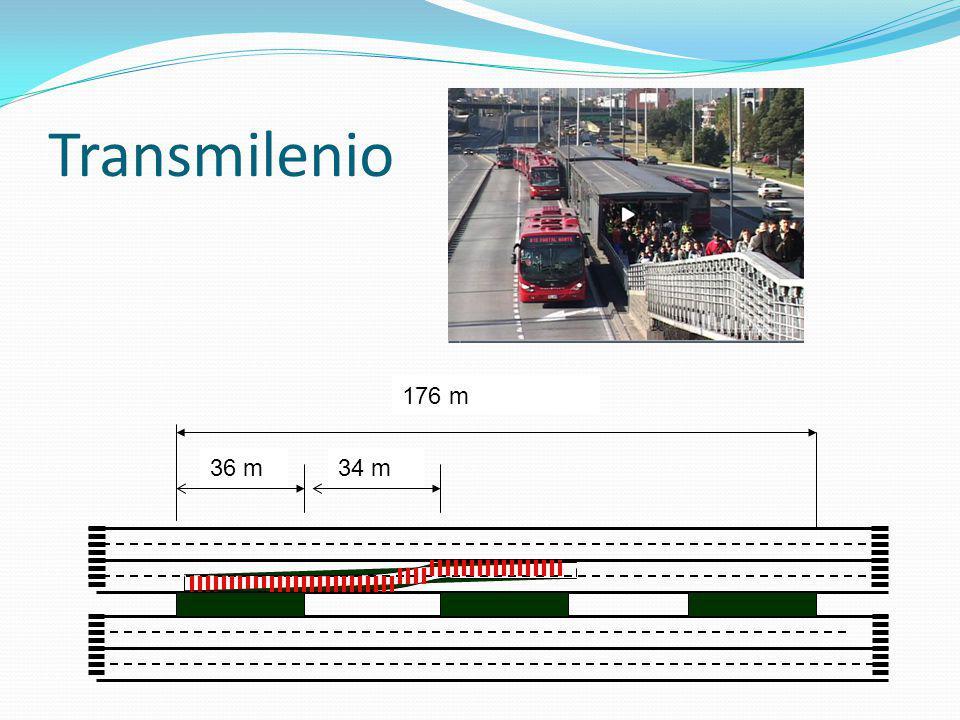 Transmilenio 36 m34 m 176 m