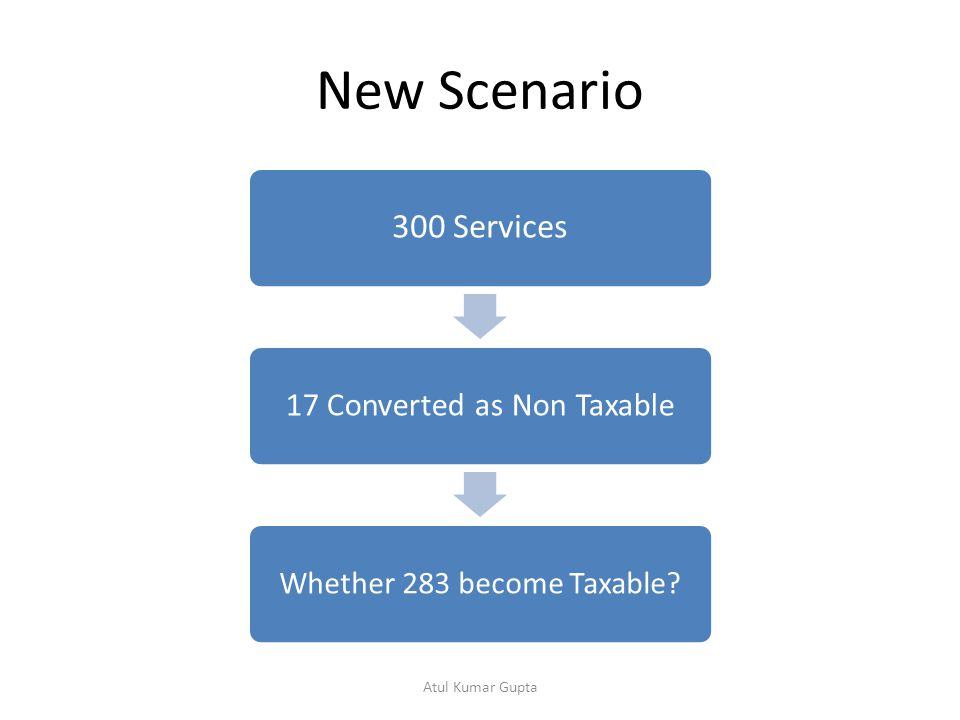 Scenario after to 1.7.2012 Taxable Services =119 Taxable but Exempted Services =89 Non Taxable (300-119-89)= 92 Services Atul Kumar Gupta Mega and Other Exemption with Certain Conditions