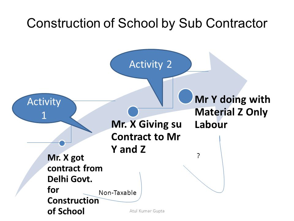 Construction of School by Sub Contractor Mr. X got contract from Delhi Govt.