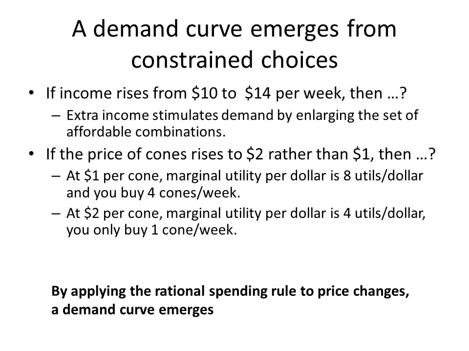 A demand curve emerges from constrained choices If income rises from $10 to $14 per week, then ….