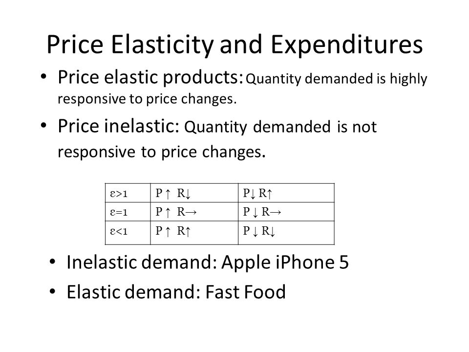 Price elastic products: Quantity demanded is highly responsive to price changes.