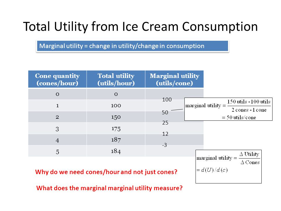 Diminishing marginal utility – As the consumption of a good or service increases, the additional utility gained from an extra unit of the commodity tends to decline.