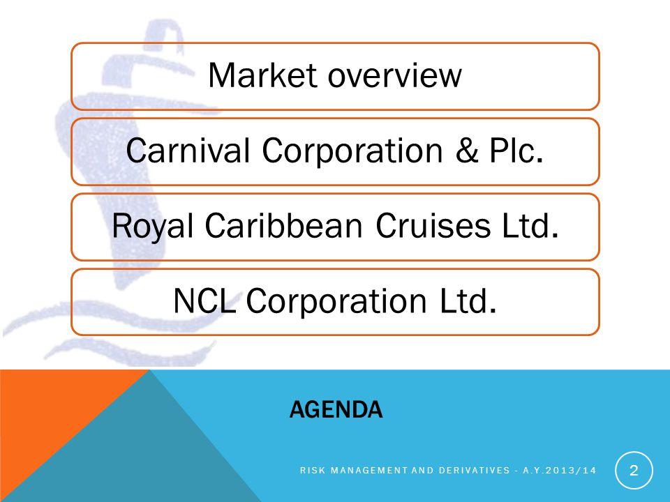 AGENDA Market overviewCarnival Corporation & Plc.Royal Caribbean Cruises Ltd.NCL Corporation Ltd.
