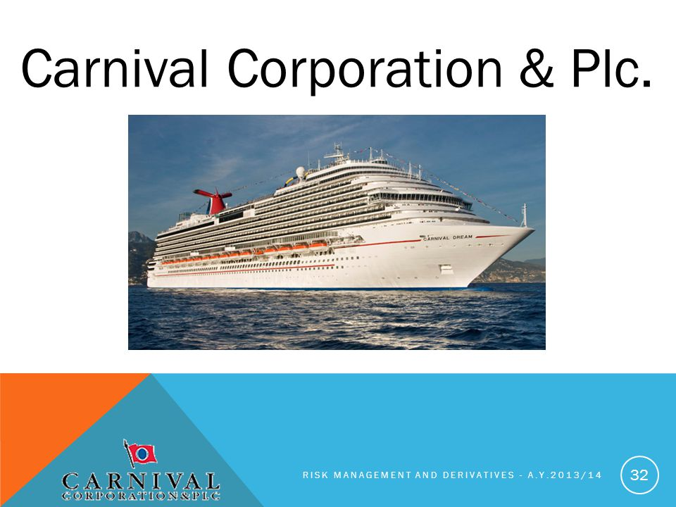 RISK MANAGEMENT AND DERIVATIVES - A.Y.2013/14 32 Carnival Corporation & Plc.
