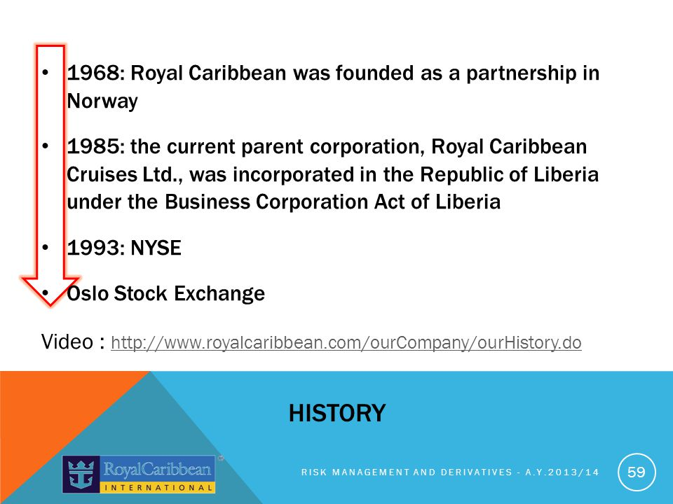 1968: Royal Caribbean was founded as a partnership in Norway 1985: the current parent corporation, Royal Caribbean Cruises Ltd., was incorporated in the Republic of Liberia under the Business Corporation Act of Liberia 1993: NYSE Oslo Stock Exchange Video : http://www.royalcaribbean.com/ourCompany/ourHistory.do http://www.royalcaribbean.com/ourCompany/ourHistory.do RISK MANAGEMENT AND DERIVATIVES - A.Y.2013/14 59 HISTORY