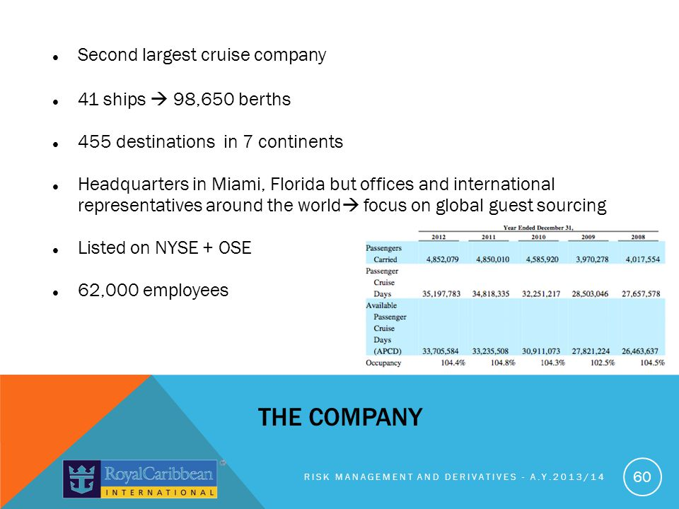 Second largest cruise company 41 ships 98,650 berths 455 destinations in 7 continents Headquarters in Miami, Florida but offices and international representatives around the world focus on global guest sourcing Listed on NYSE + OSE 62,000 employees RISK MANAGEMENT AND DERIVATIVES - A.Y.2013/14 60 THE COMPANY