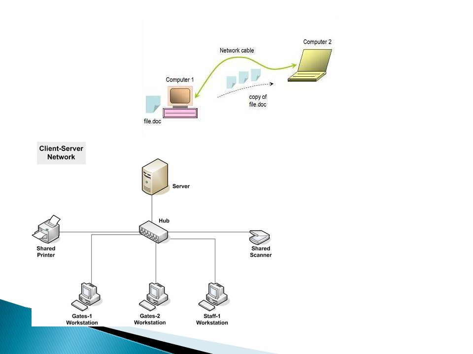 A router is a networking device that is used to connect the two or more logically (wireless) and physically (wired) different networks.