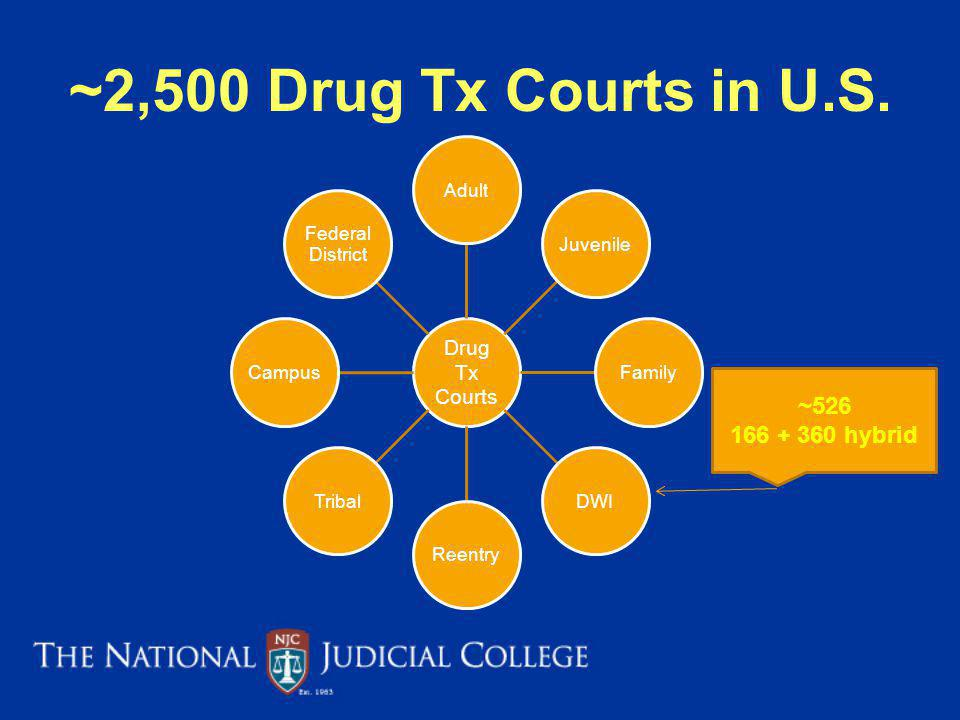 ~2,500 Drug Tx Courts in U.S.